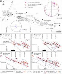 structural genesis of the eunsan and moisan low sulphidation
