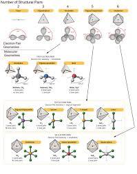 Ap Chem Reference Table Ap Chemistry