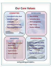 Define Selves - core values anunobilaw pllc