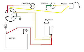 small engines u2013 basic tractor wiring diagram u2013 readingrat net