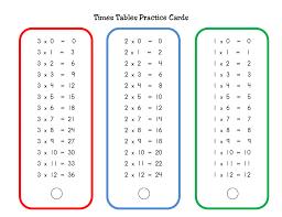 printable multiplication activity sheets multiplication tables worksheet times printable worksheets