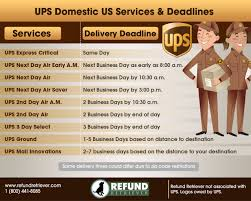 Ups Shipping Zones Map Ups Archives Refund Retriever