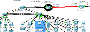 tutorial cisco packet tracer 5 3 nat pat translation problem in packettracer 6 2 91155 the cisco