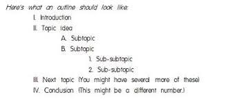 thesis paper outline format kept hires cf