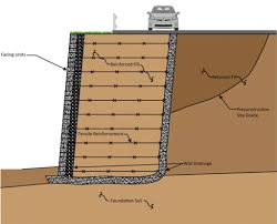 design a retaining wall speath engineering structural engineering