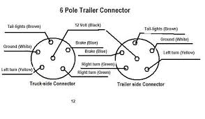 6 way round trailer wiring diagram wiring diagram and schematic