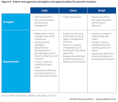 designing the talent experience for better business outcomes