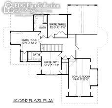 listings edg plan collection