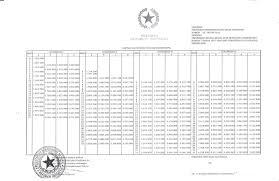 pp no 22 tahun 2013 u0026 tabel gaji pokok baru pns tahun 2013