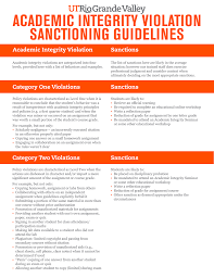 how to write a academic paper academic integrity violation sanctioning guidelines