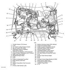 2001 jeep grand pressure sending unit pressure sending unit location 1996 mustang 3 8l 5speed fixya