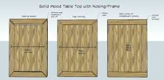 How To Fix Swollen Laminate Flooring Understanding Moisture Content And Wood Movement Thisiscarpentry