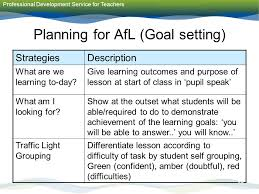 using assessment to support teaching and learning in the classroom
