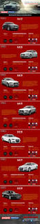 best 20 a1 audi ideas on pinterest audi q 7 audi rs6 and audi a 1