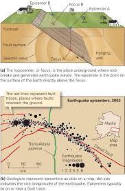 Geologist Job Description Learning Geology