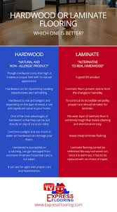 What Is The Difference Between Laminate And Engineered Flooring Hardwood Or Laminate Flooring Which One Is Better Express Flooring