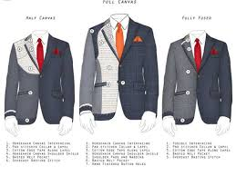 what you need to about the construction of a suit jacket