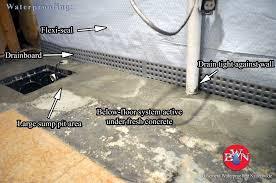 Basement Waterproofing Methods by Basement Waterproofing Services Basement Waterproofing Nationwide