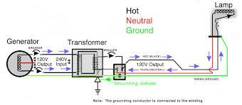 honda eu3000i generator archive dvxuser com the online