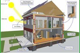 small passive solar home plans passive solar house floor plan trend home design and decor small