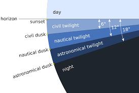 Dark Blue Meaning by Sky Wikipedia
