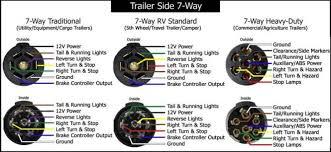 ford trailer wiring diagram 7 wiring diagram