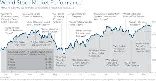 Strongest Sheets On The Market by 2012 Review Economy U0026 Markets Grunden Financial Advisory Inc
