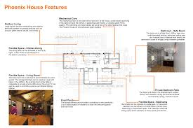 House Plumbing System Sustainable House Features 3997