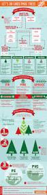 Home Depot Christmas Hours by Home Depot U2013 Infographics U2013 Portfolio