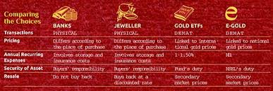 different ways to buy physical gold and what to keep in mind