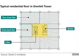 floor in what happened at grenfell tower