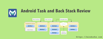 activity android android task and back stack review mindorks