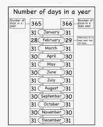 kindergarten worksheets printable worksheets days of month