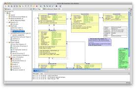 tutorial oracle data modeler top 6 data modeling tools data science central