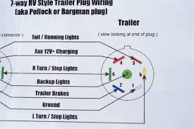 trailer 4 way wiring diagram carlplant