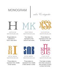 Initial Monogram Fonts Men U0027s Tailored Fine Linen Pocket Square