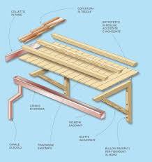 montaggio tettoia in legno come montare una pensilina bricoportale fai da te e bricolage