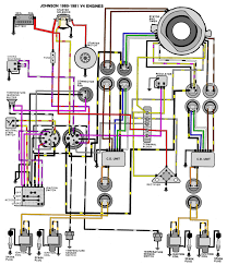 ignition wiring diagram johnson outboard wiring diagram and