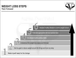 weight loss diet for indians from sapna vyas patel