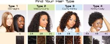 3c hair shape natural hair type according to your hair curl pattern
