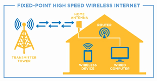 home wireless internet plans unlimited wireless internet plans for home inspirational wireless