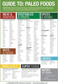 list of foods for diabetics no carb low carb gluten free lose