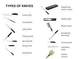 names of kitchen knives types of kitchen knives babca club