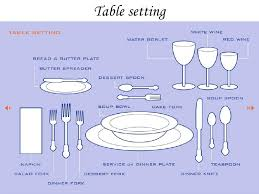 Formal Dining Table Setting Dining Table Formal Dining Room Table Setting Ideas Up A Formal