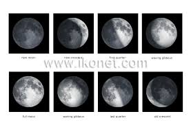 astronomy celestial bodies moon phases of the moon image