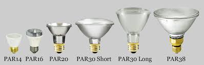 light bulb shape guide par shape u2014 1000bulbs com blog