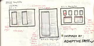 tools for sketching user experiences ux booth