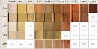 cabinet colors colored maple bathroom cabinet tsc
