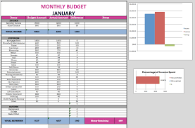 Household Budget Spreadsheet Yearly Household Budget Frugal Fanatic Shop