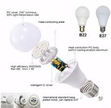 Light Bulbs International 9 Best A60 Led Bulb Details Civibright Images On Pinterest Bulbs
